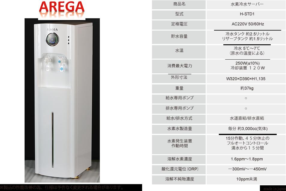 AREGA水素水サーバースペック